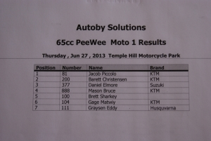WCAN Results - 65cc Peewee Moto 1